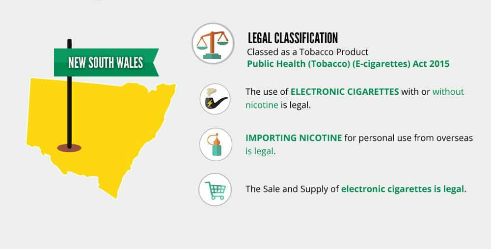 Vaping Laws In New South Wales, Australia