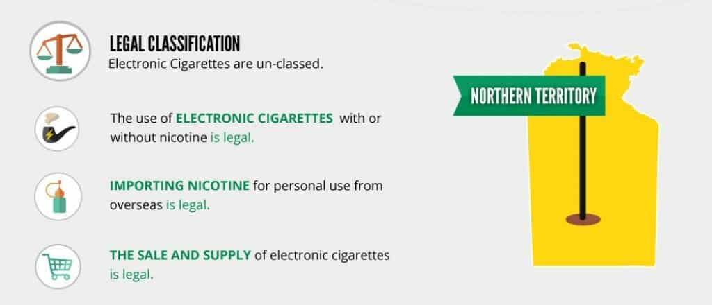 Vaping Laws in Northern Territory