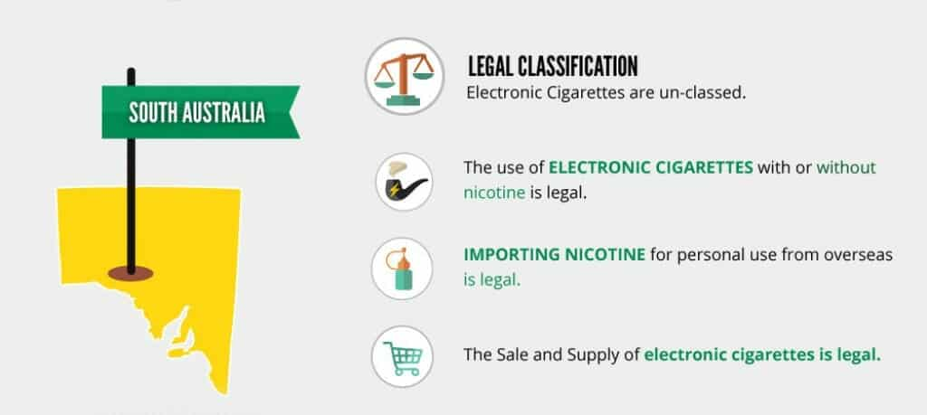 Vaping Laws In South Australia