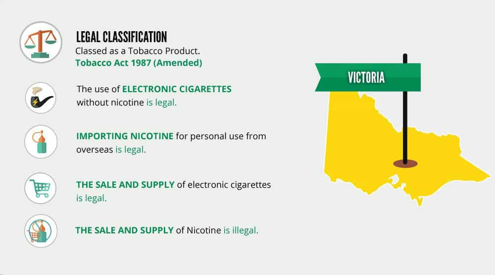 Vaping Laws - Victoria