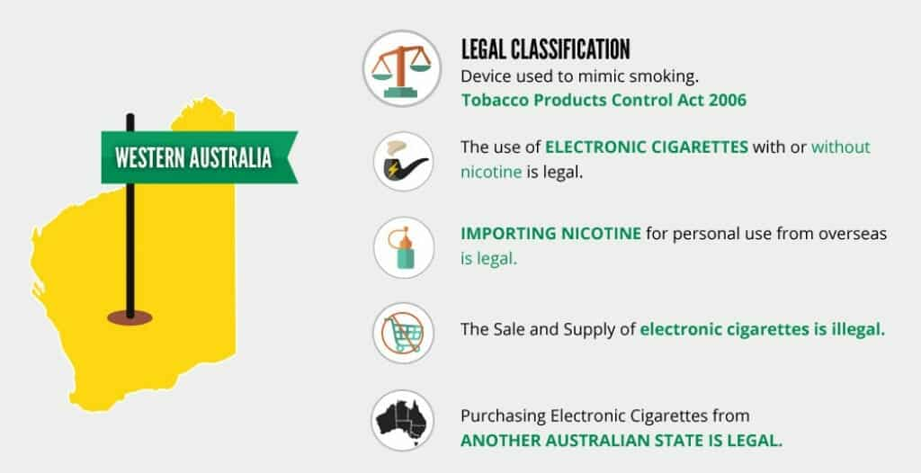 Vaping Laws In Western Australia