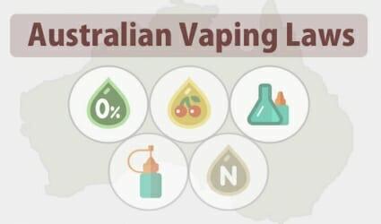 Are Electronic Cigarettes Legal in Australia?